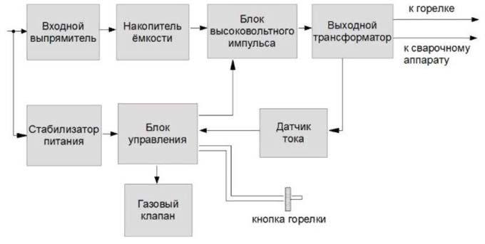 схема осциллятора для аргона