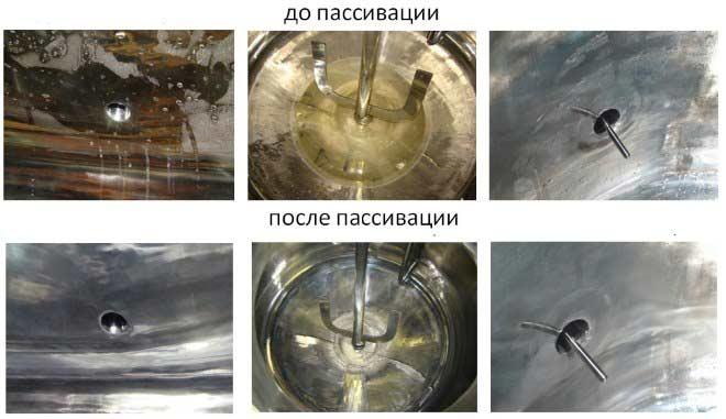 пассивирование металла
