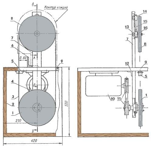 схема ручной ленточной пилы