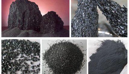 Свойства и особенности карбидов металлов